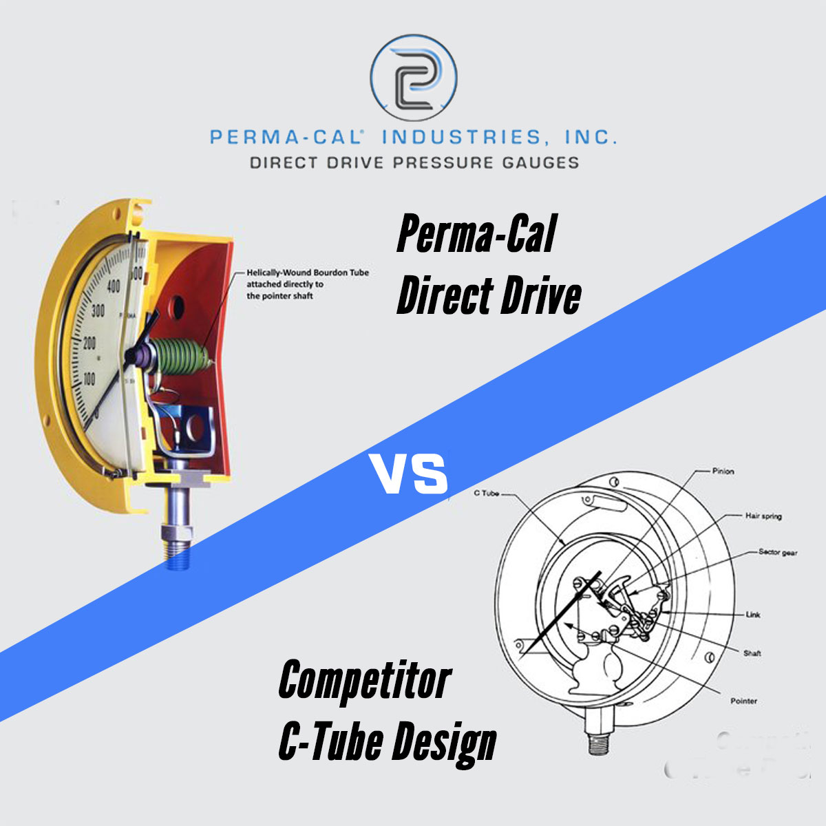 Perma-Cal Direct Drive vs. C-Tube